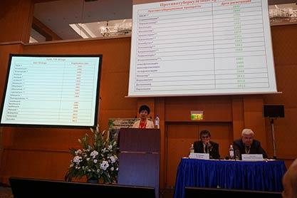 """""""Междисциплинарный подход в решении проблемы туберкулеза"""""""